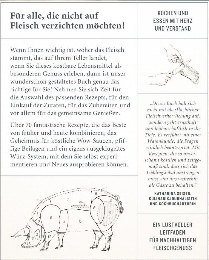 Einfache Erklärung der Fleischgerichte im Kochbuch